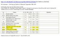John McLeod Passenger List 1829